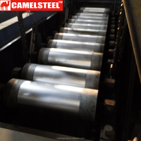 great supplier competitive price magnetic galvanized zinc sheet metal