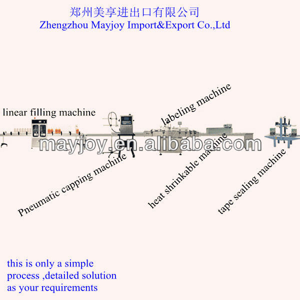 full automatic cooking oil filling line from China