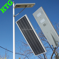 best selling products in usa reliable chinese supplier outdoor garden sheds used 70w 100w solar led street light retrofit