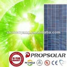 Poly solar panel chinese solar panel 280W, paneles solares, 12v 5w solar panel