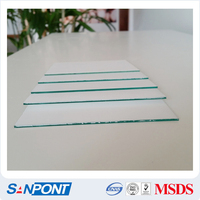 SANPONT HOT SALE Silica Gel Preparative Plate Shipping from China
