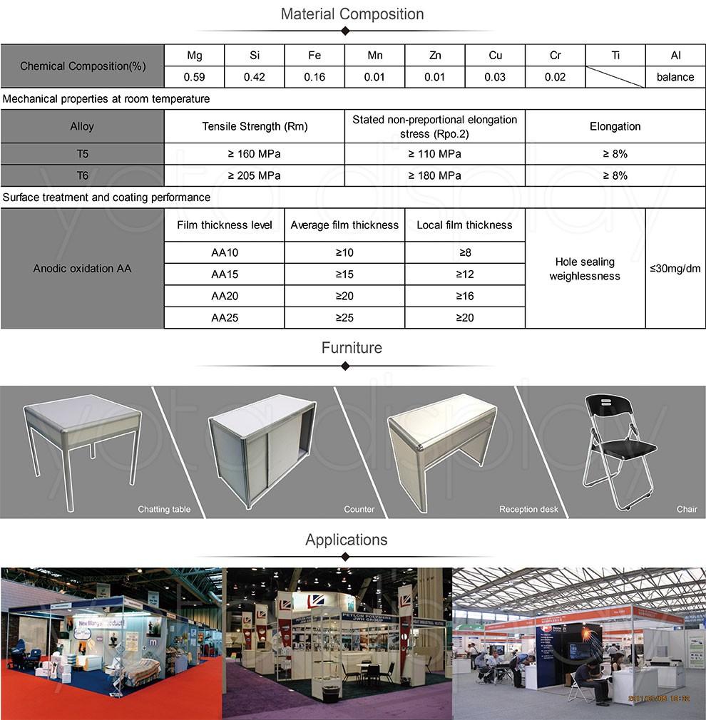 Exhibition Shell Scheme Dimensions : Yota mx m shell scheme standard exhibition booth single
