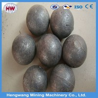 20mm-150mm Forged Grinding Ball (for Ball Mill ISO9001, ISO14001, ISO18001)