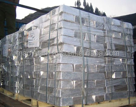 Magnesium Metal Production