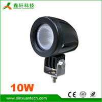 High Quality 6000K Ip67 PMMA Led