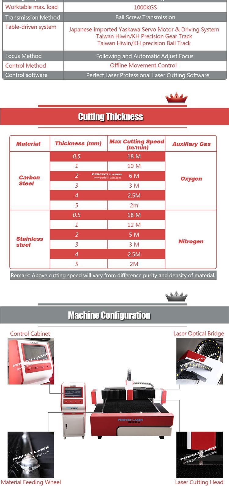 04 Perfect Laser-Fiber Laser Cutting Machine PE-F3013 PE-F3015.jpg