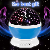 New style Amazing Star Master Sky Starry LED Night Light Projector