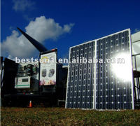 price solar power 300w Complete set solar energy system solar panel system