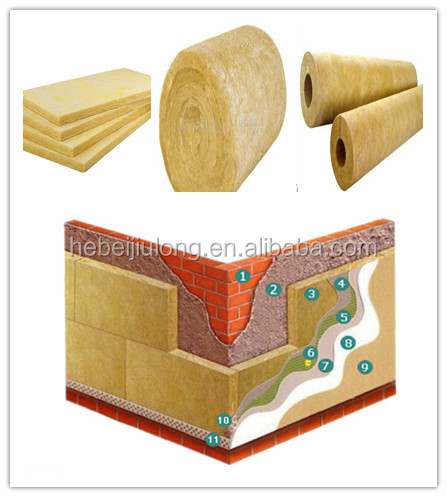 High quality thermal insulation basalt mineral wool with for Buy mineral wool insulation