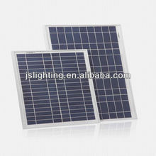 Mono 250W Solar Panel price from China factory