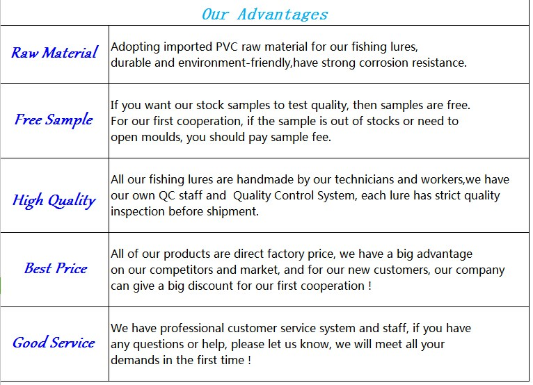 Hot Selling Light Octopus Lures Cheap Price Wholesale Heavy Sea Squid Skirt Fishing Lures