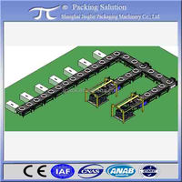 Automatic PCR tyre packing line,TBR cargo tyre packing machine GS300, TBC tire wrapping machine