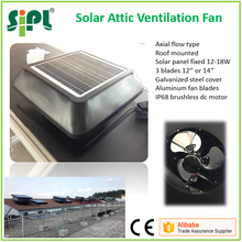 SUNNY FAN 15W solar panel powered auto forced ceiling roof fan outdoor mounted attic gable air ventilation fan