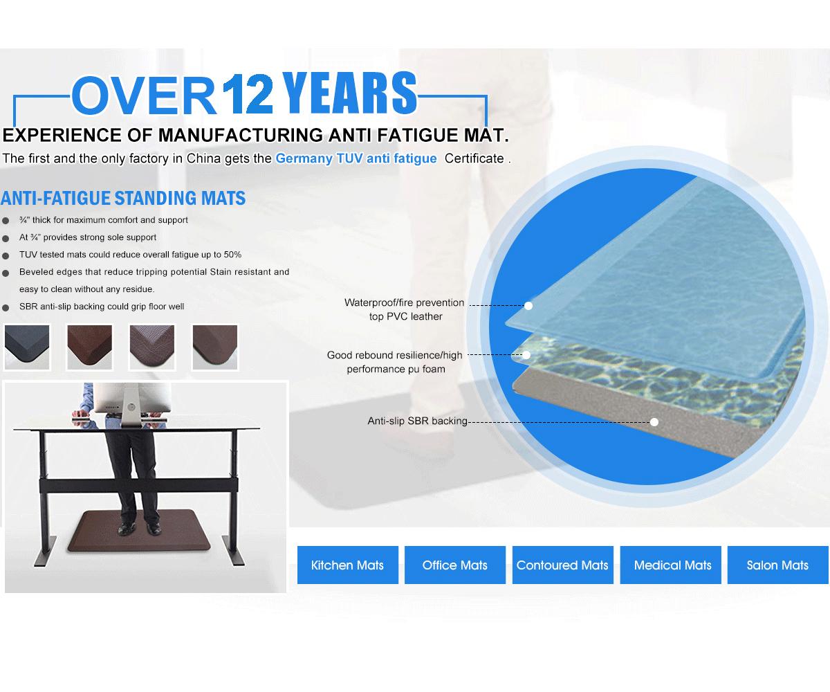 Xiamen Sheep Anti-Fatigue Mat Co., Ltd. - Floor Mat (Kitchen Mat ...