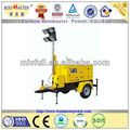 New product led flood light Fujian lighting