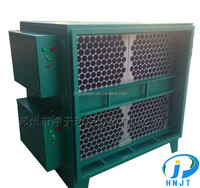 Electrostatic Precipitator for Kitchen Air Pollution Control