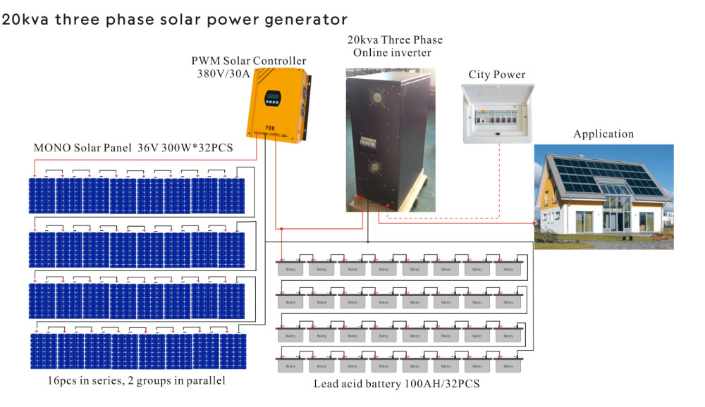 china supplier complete cheap price home solar panel. Black Bedroom Furniture Sets. Home Design Ideas