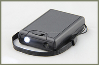 Multipurpose Pullout Type Magnifier with LED