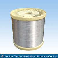 0.115mm Aluminium alloy wire from China manufacturer