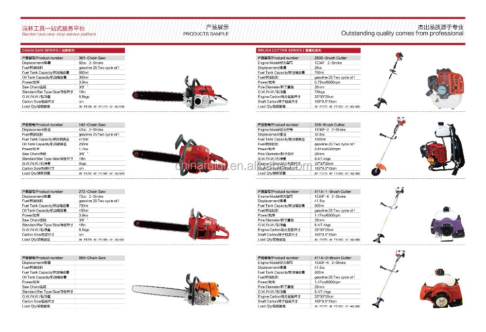 Diamond chainsaw parts for 5200 52cc 2.2kw 20'' guide bar gasoline chain saw