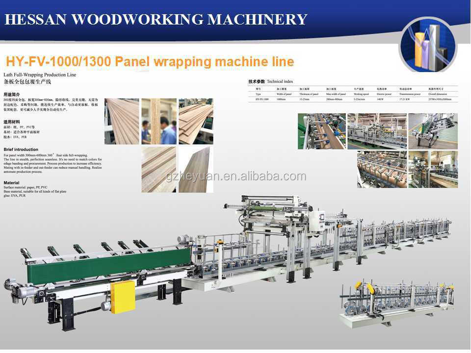bureau/ door, big panel wrapping machine