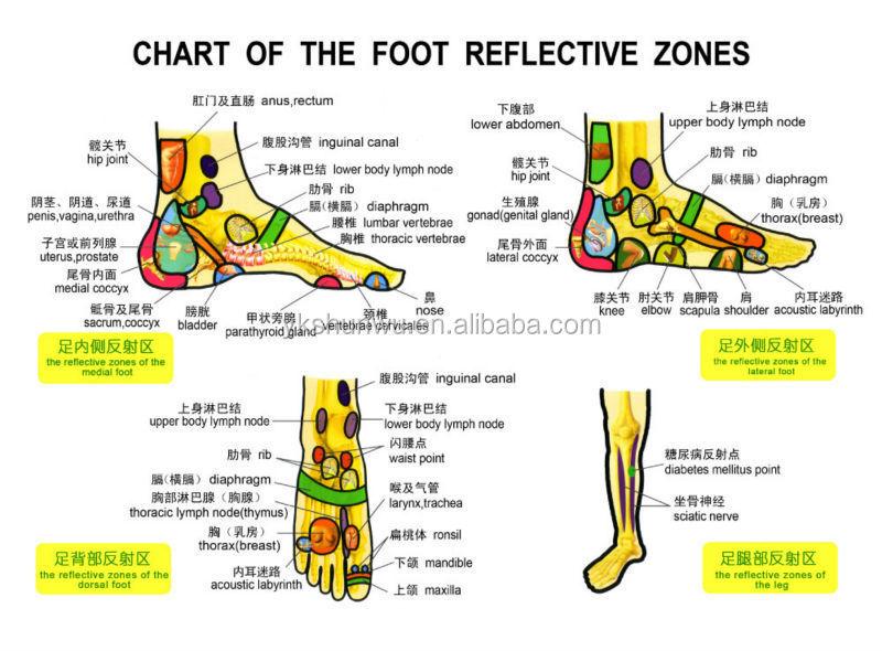 reflexology foot machine