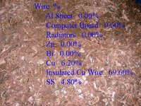 Copper shredded wire 69% cu recovery 42 %