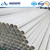 PVC Drainage Pipe/Tubes Plastic pipe for water supply