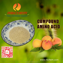 RBCHEM AMINO ACID, CHINESE LEADING ORGANIC FERTILIZER MANUFACTURER