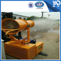 The newest Dust Suppression System for Industry Dust Control