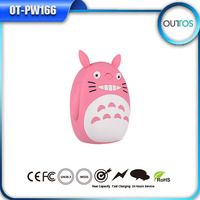 Customized capacity external power bank totoro power bank for loptop