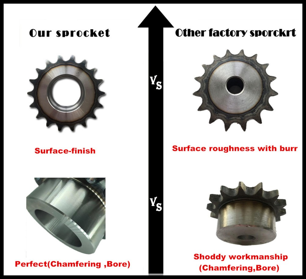 Factory direct sale high quality steel roller chain sprocket