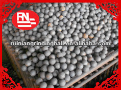 100MM Forged steel ball for grinding <strong>coal</strong> (China Supplier)