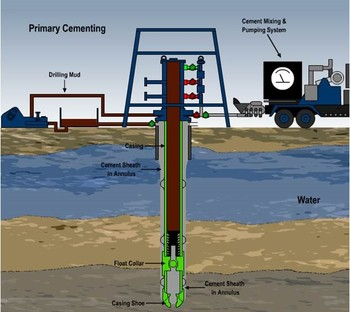 Cementing Fluid Lss Control/Oilfield Additives