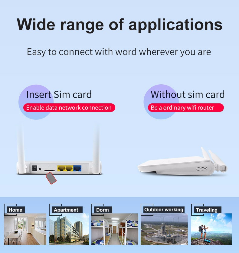 OEM 300mbps Wireless LTE 4G wifi Router with sim card slot,2 external antennas and 2 Lan ports for 32 users, Melon LT15