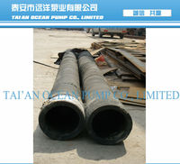 rubber lined slurry pipe