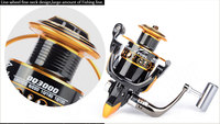 Accurate fishing reel,surf casting reel,new products on china market