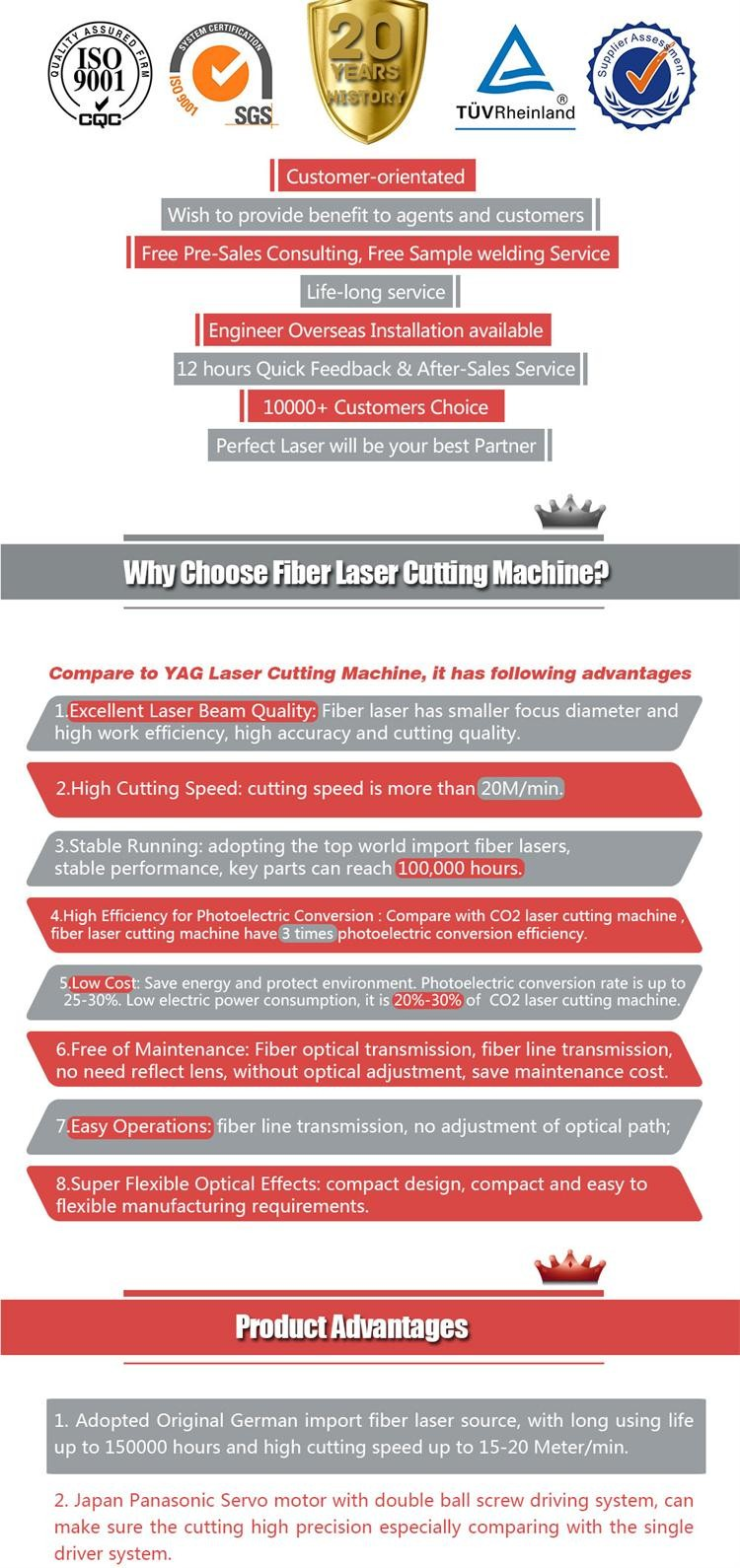 02 Perfect Laser-Fiber Laser Cutting Machine PE-F3013 PE-F3015.jpg