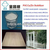 Chemical stabilizer for wood pvc compounds