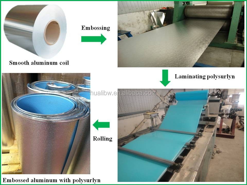 Dupont polysurlyn moisture barrier coated 3003 h14 aluminum roll jacketing, Laminated embossed aluminum cladding sheet