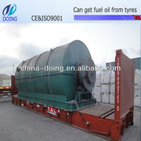 Pyrolysis Machine Recycling Waste Tyre/Plastic/Rubber to Fuel