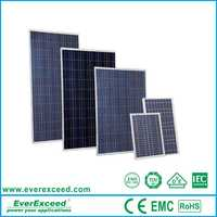 EverExceed Polycrystalline 156*156mm 250w solar modules pv panel with high efficiency
