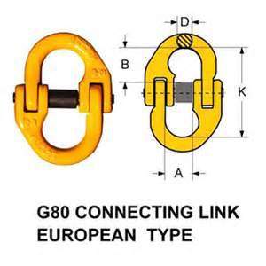 G80 European double bushing connecting link