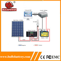 Customizable 1KW off-grid/on-grid home solar panel systems made in China