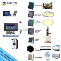 Zigbee home automation solution provider and Visible interphone system provider