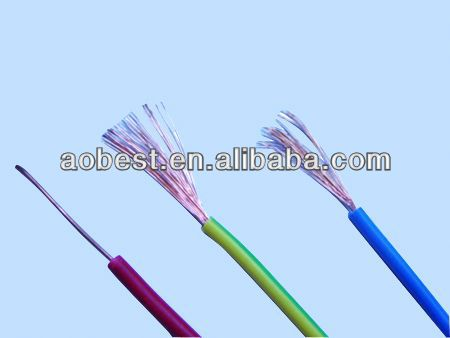 copper wire aluminum wire electrical wiring supplies