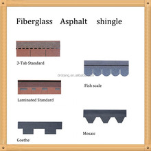 Roofing materials--roofing shingle/waterproof membrane/rain drainage