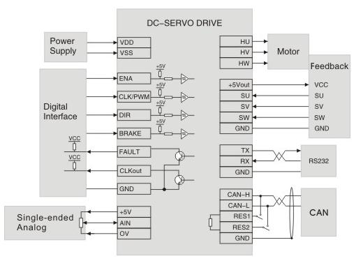 Brushless DC Motor Driver with 24-65V