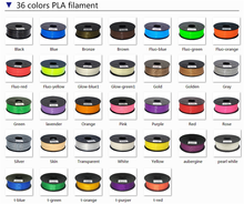 No Recycling Plastic 1.75mm 3mm ABS Filament PLA Filament 3D Printer Printing For Sale