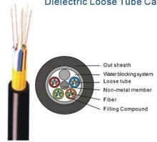 GYFTY Optical Fiber Cable 24 48 144 Cores Fiber Optic Cable Price Per Meter